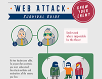 Imperva: Web Attack Survival Safety Card