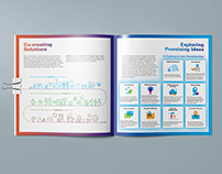 Redesign the GenU brochure