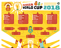 :::World Cup 2018 Russia -infographic:::