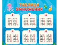 "Didactic poster ""Multiplication table"""