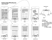 Fashion App Wireframes and Design Direction