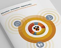 Princeton University Economic Impact Report