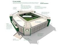 Novo Estádio do Palmeiras