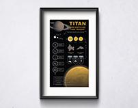 Titan Infographic