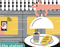 Waitrose magazine: Bistro@the station