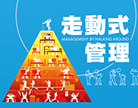 經理人月刊 / 走動式管理