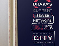 Dhaka's sewer system