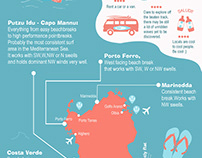 Surfing in Sardinia - Infographic