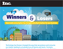 Inc. | Winners & Losers infographic