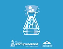 Startup Weekend MGA 2017