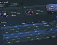 Day 400: Table UI Design