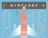 1611 Airplane Infographic Poster