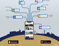 Olissippo Hotels -APP