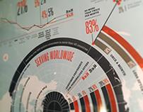 Upstream Infographics