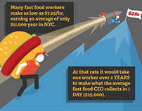 Infographics: Fast Food Forward