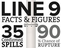 Line 9 Infographic