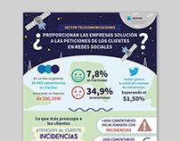 Infographics (Séntisis study cases)