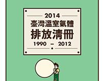 台灣溫室氣體排放清冊