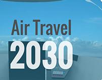 Cockpit 2030