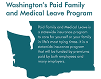 Paid Family & Medical Leave Infographic