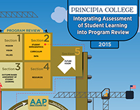 Info graphic for the Principia College Academy Team