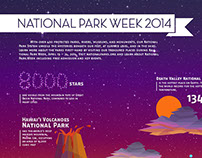 NATIONAL WEEK infographic