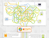 Kcom Test Piece