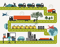 Sustainability e-learning course illustrations