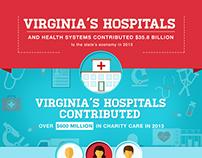 Virginia Hospitals Infographic