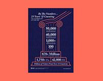 Celebration of Fine Art Infographic
