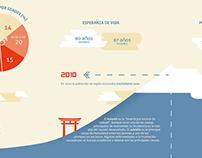 Infographic. Japón: colapso de colonia.