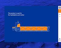 Chemo Marine Chemicals