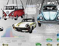 Infographic Volkwagen