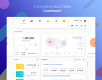 E-Commerce Back Office Dashboard