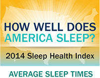 National Sleep Foundation Infographic