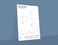 Data Visualization on Inequality of Society