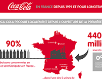 Coca-Cola en France #infographie