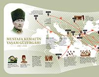 Mustafa Kemal Atatürk'ün yaşam güzergahı