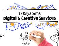 Digital and Creative Jobs| TEKsystems