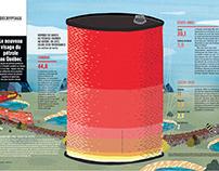 L'actualité - L'avenir du transport pétrolier.