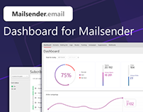 Dashboard and Website for Mailing Software