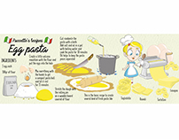 Puccette's Recipes