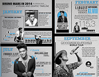 Bruno Mars in 2014, Visual Timeline (2015) (Project)