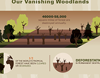 Infographic-Deforestation