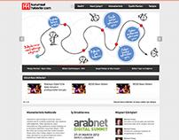 Kurumsal Haberler Website, 2012