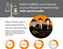 Why lawyers need social media — Infographic