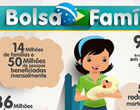 Infográficos - Instituto Lula