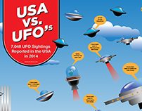 UFO's vs the USA info graphic poster