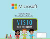 Microsoft Internship project