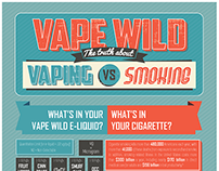 Vaping vs Smoking Infographic